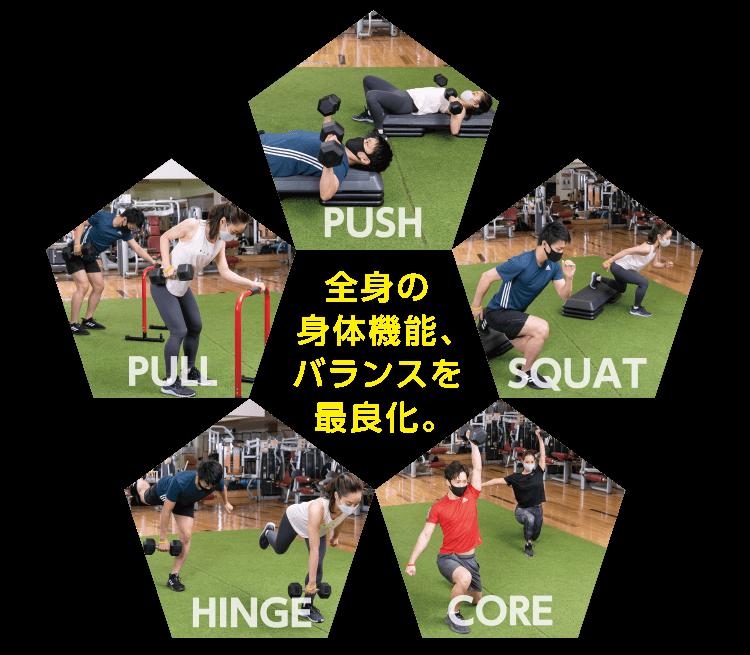 全身の身体機能、バランスを最良化。